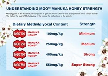 Manuka Honig MGO  550+ (250g) - 2